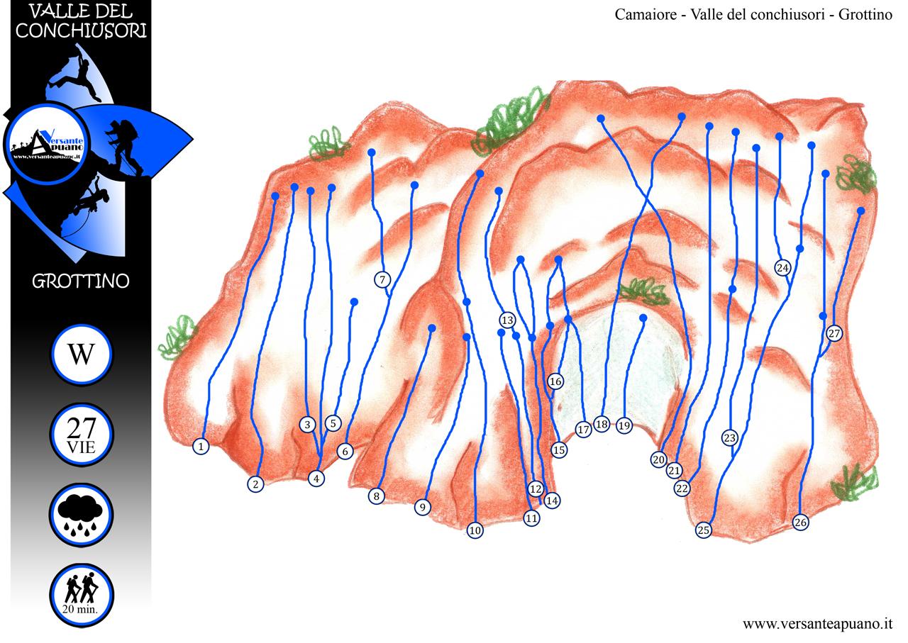 Grottino | Valle del Conchiusori | Versante Apuano